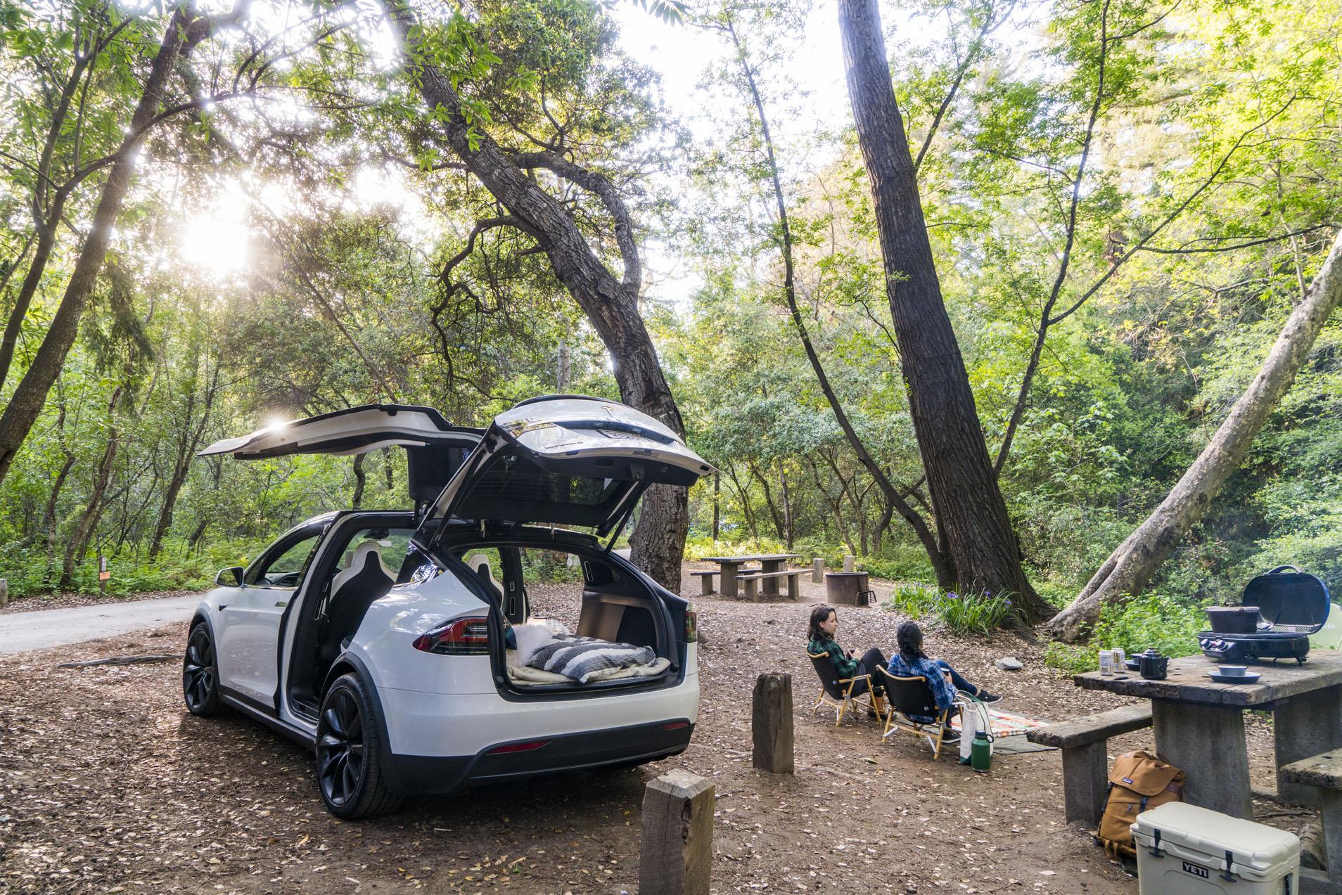Camper Goals